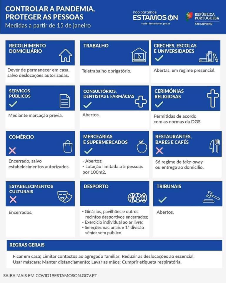 Regras Gerais - Medidas a partir de 15 de Janeiro 2021